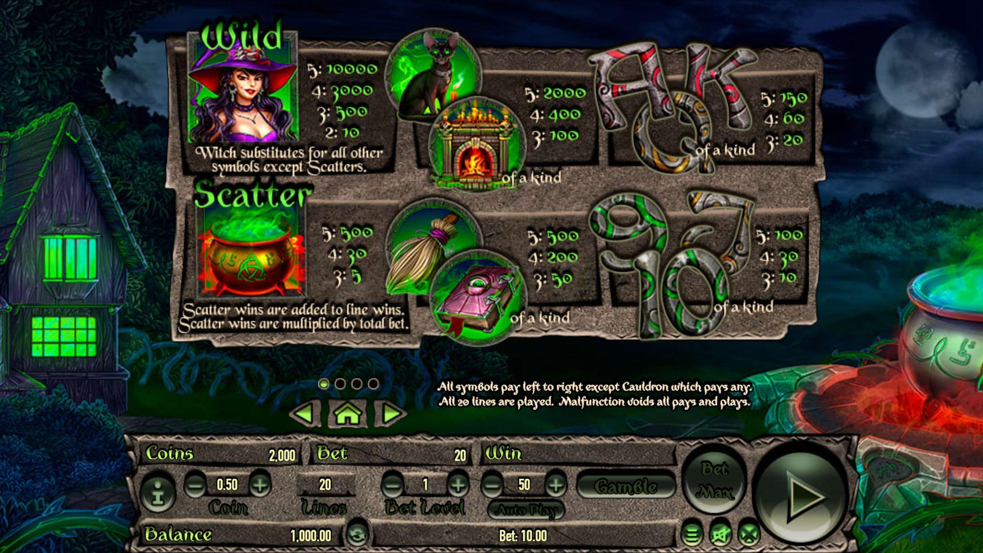 Wicked Witches Online Slots Guide